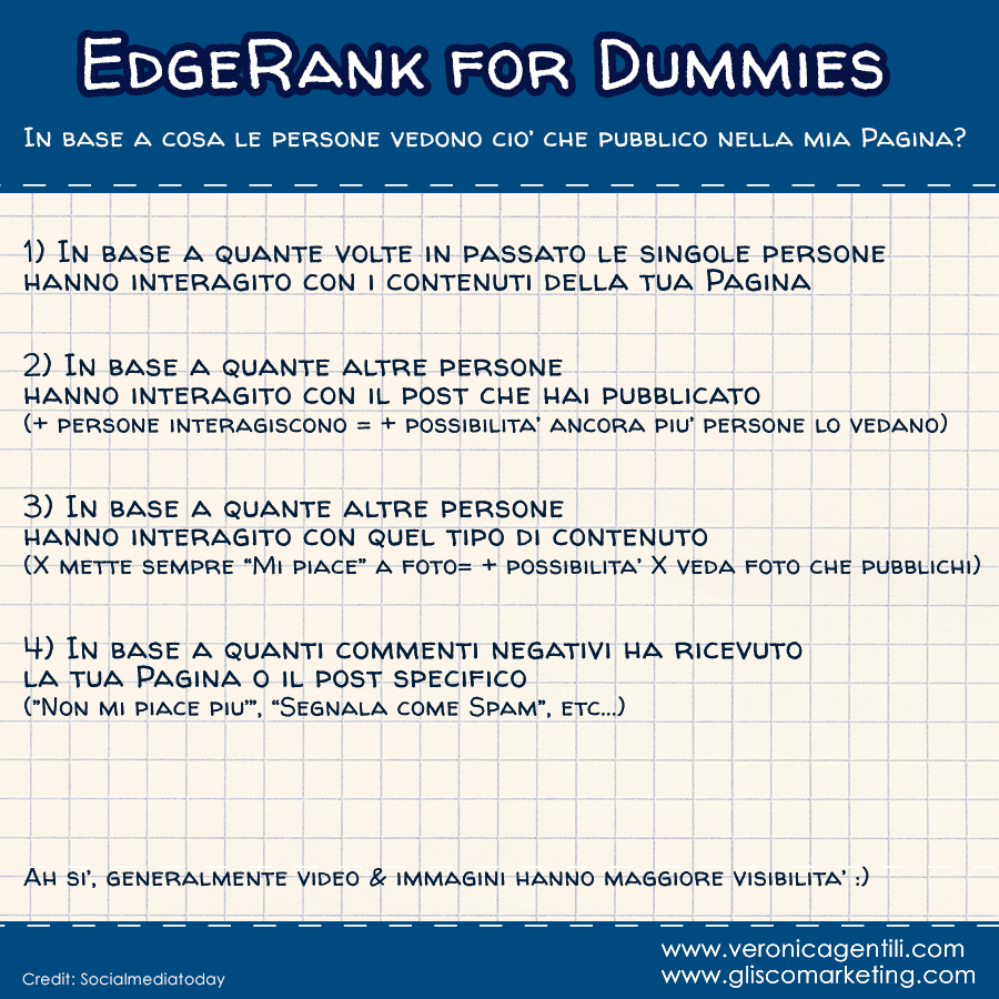 Facebook EdgeRank for Dummies