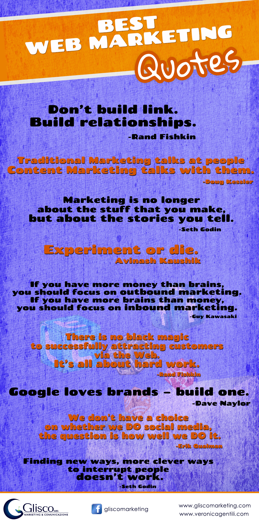 Best Web Marketing Quote