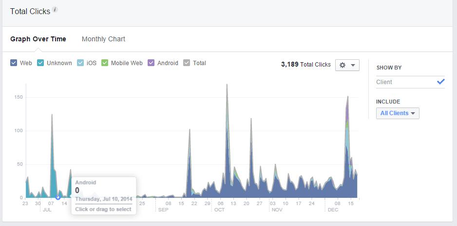 facebook domain insights