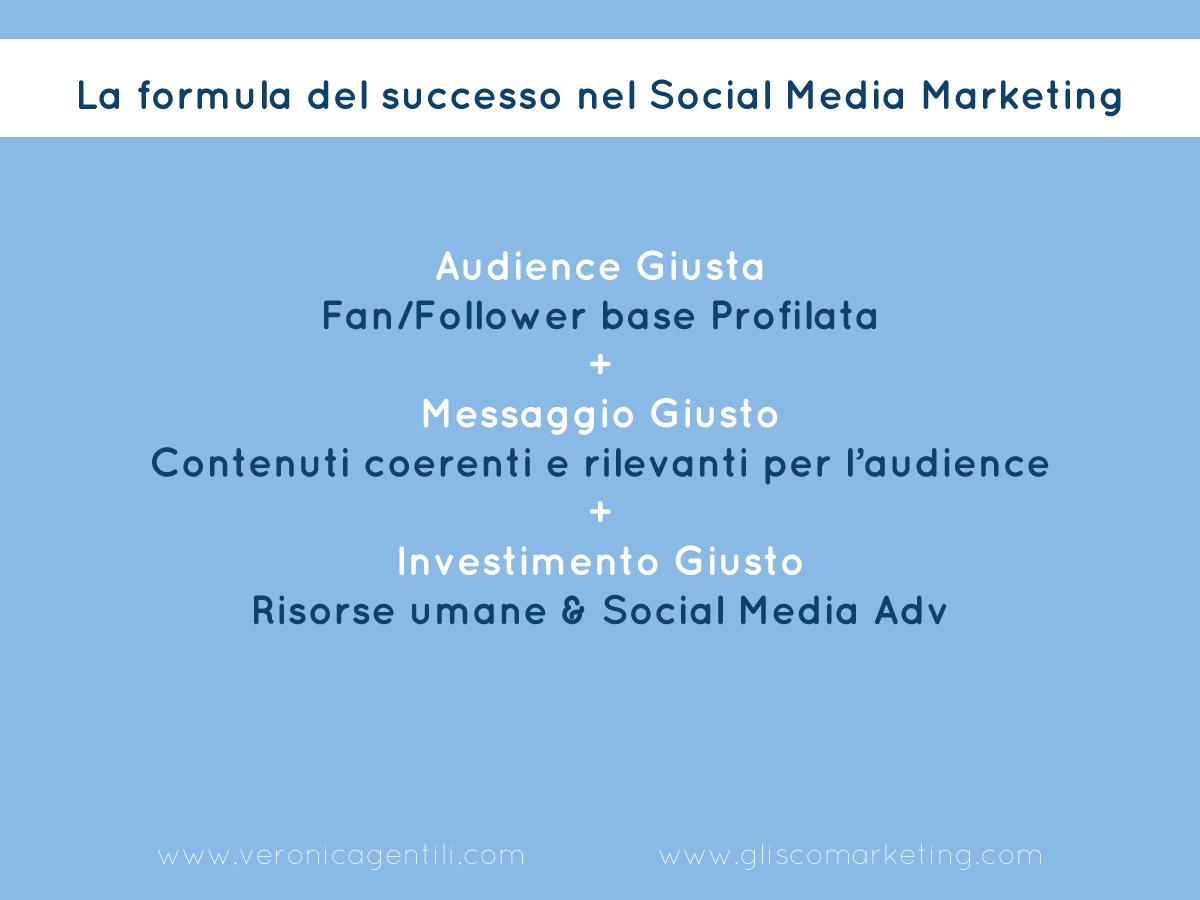 elementi-social-media-strategy