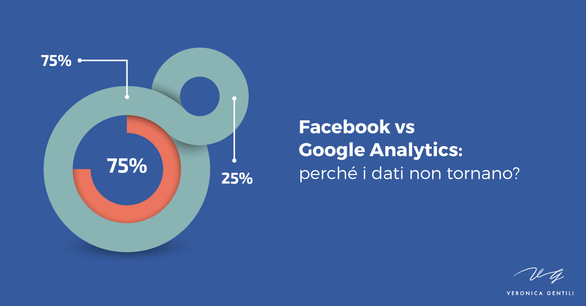 Facebook vs Google Analytics: perché i dati non tornano?
