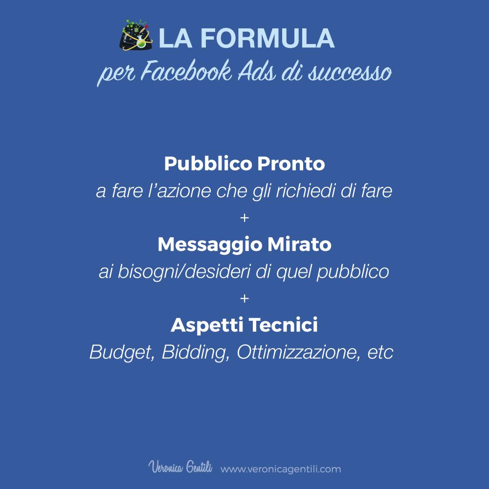 elementi facebook ads successo
