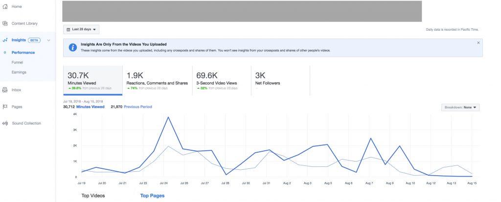 insights-facebook-creator-studio