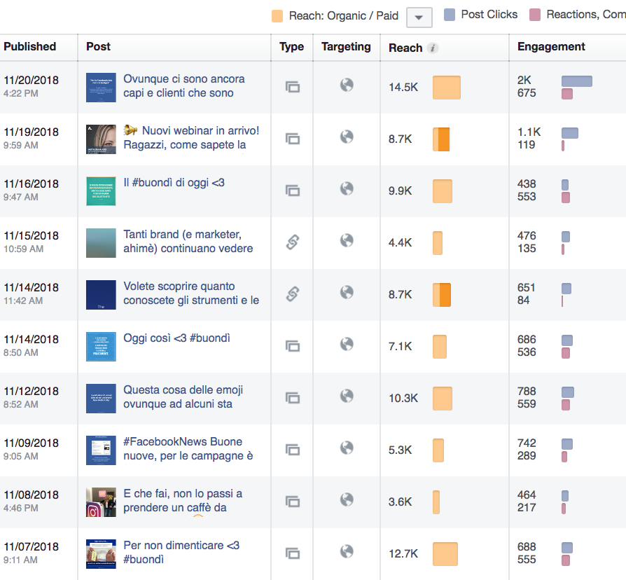 post pagina facebook insights