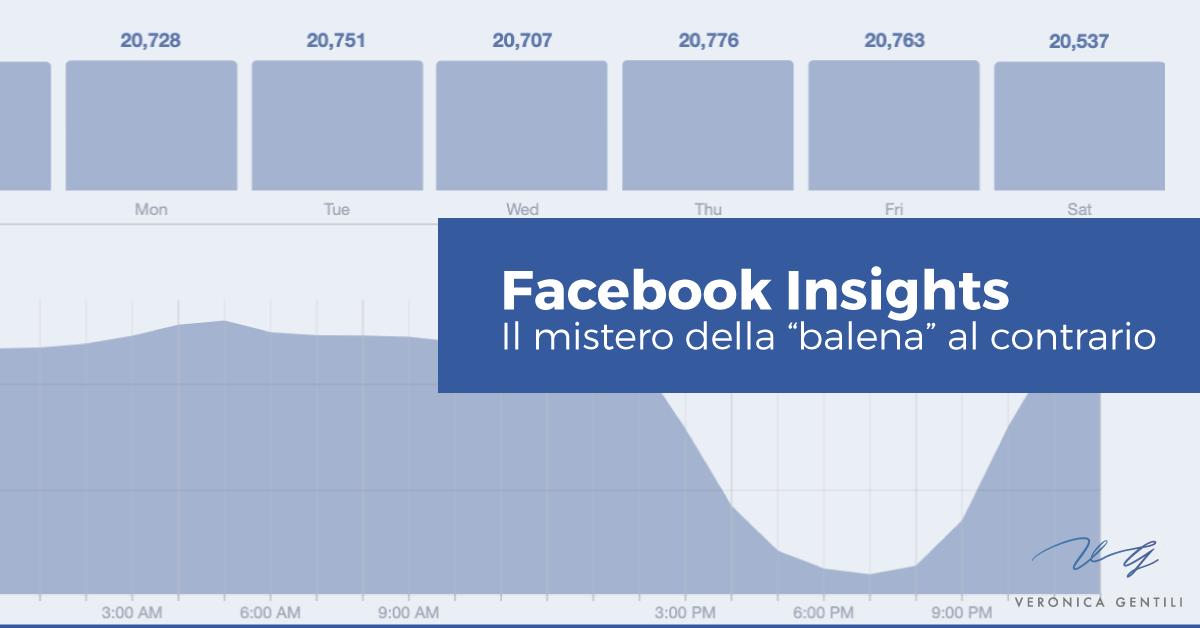 """Facebook Insights, il mistero della """"balena"""" al contrario"""